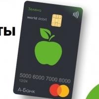 Кредитные карты А-банка