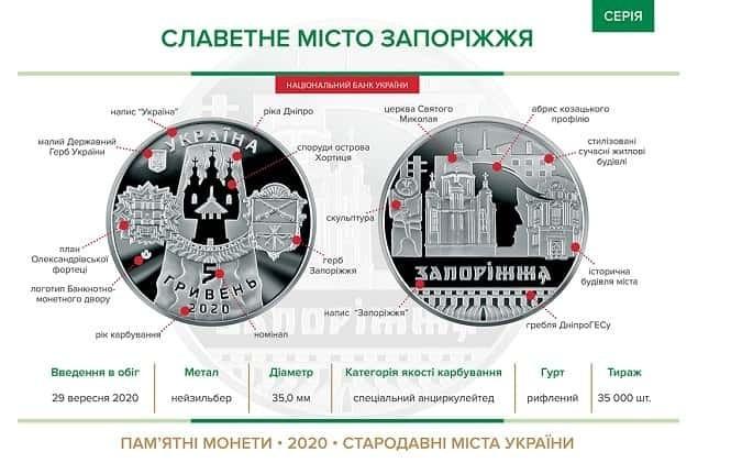 moneta-zaporizhzha-min